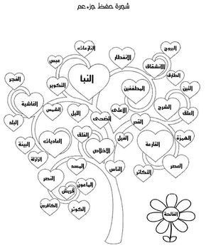 Musulmans Petits Et Grands Islam Coran Alfabe Faaliyetleri Ogrenme Faaliyetler
