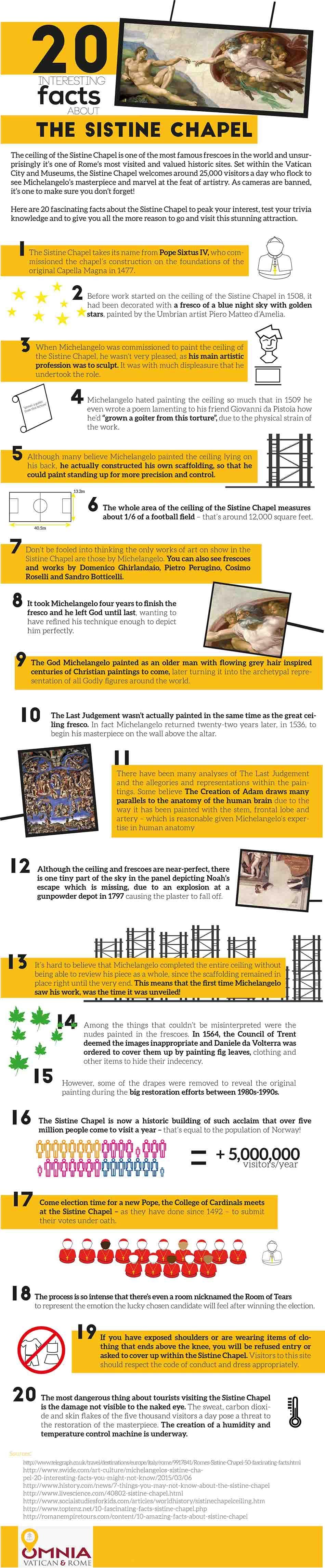 Sistine Chapel Art Ideas Pinterest Art History History And