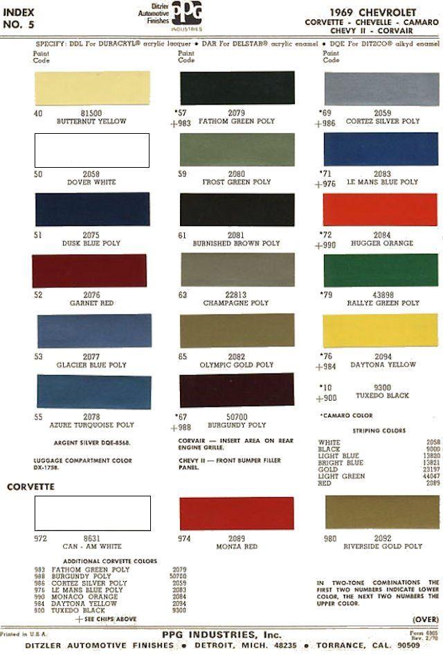 Index 5 For 1969 Hugger Orange Aka 72 990 Monaco Orange Or Pontiac S Carousel Red W Code T Ditzler Is 208 Chevelle Car Paint Colors Paint Code