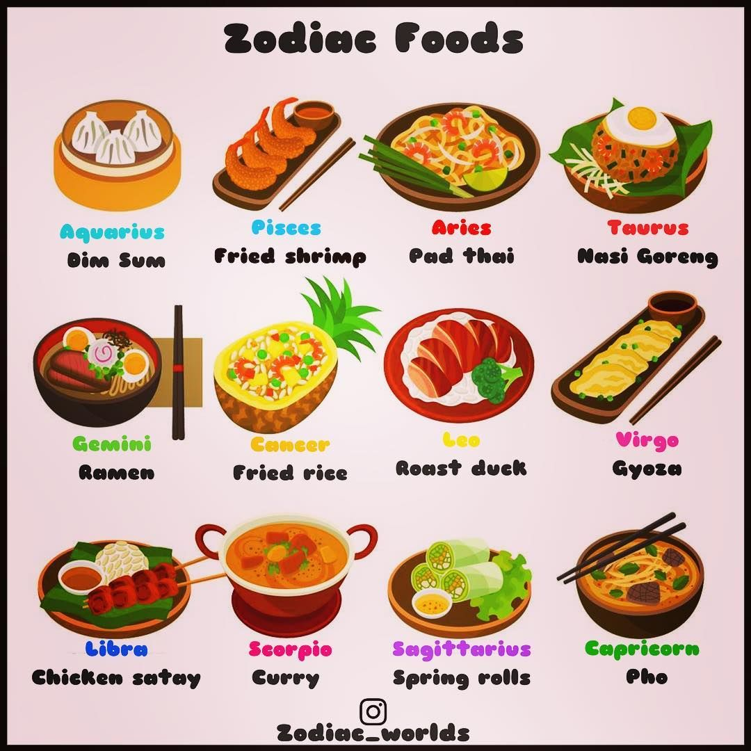 Zodiac signs as Foods  You should go try your food today