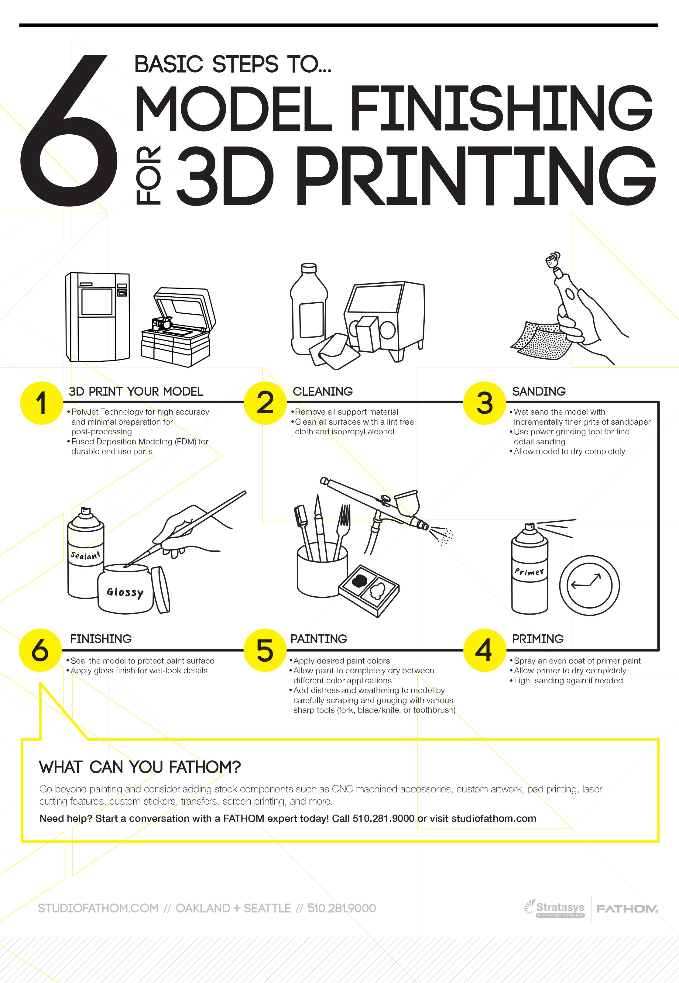 6 basic steps to model finishing for 3d printing by the fathom team oakland seattle