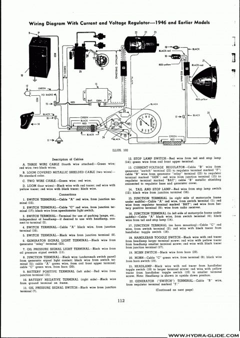 15  Harley Motorcycle Voltage Regulator Wiring Diagram - Motorcycle Diagram