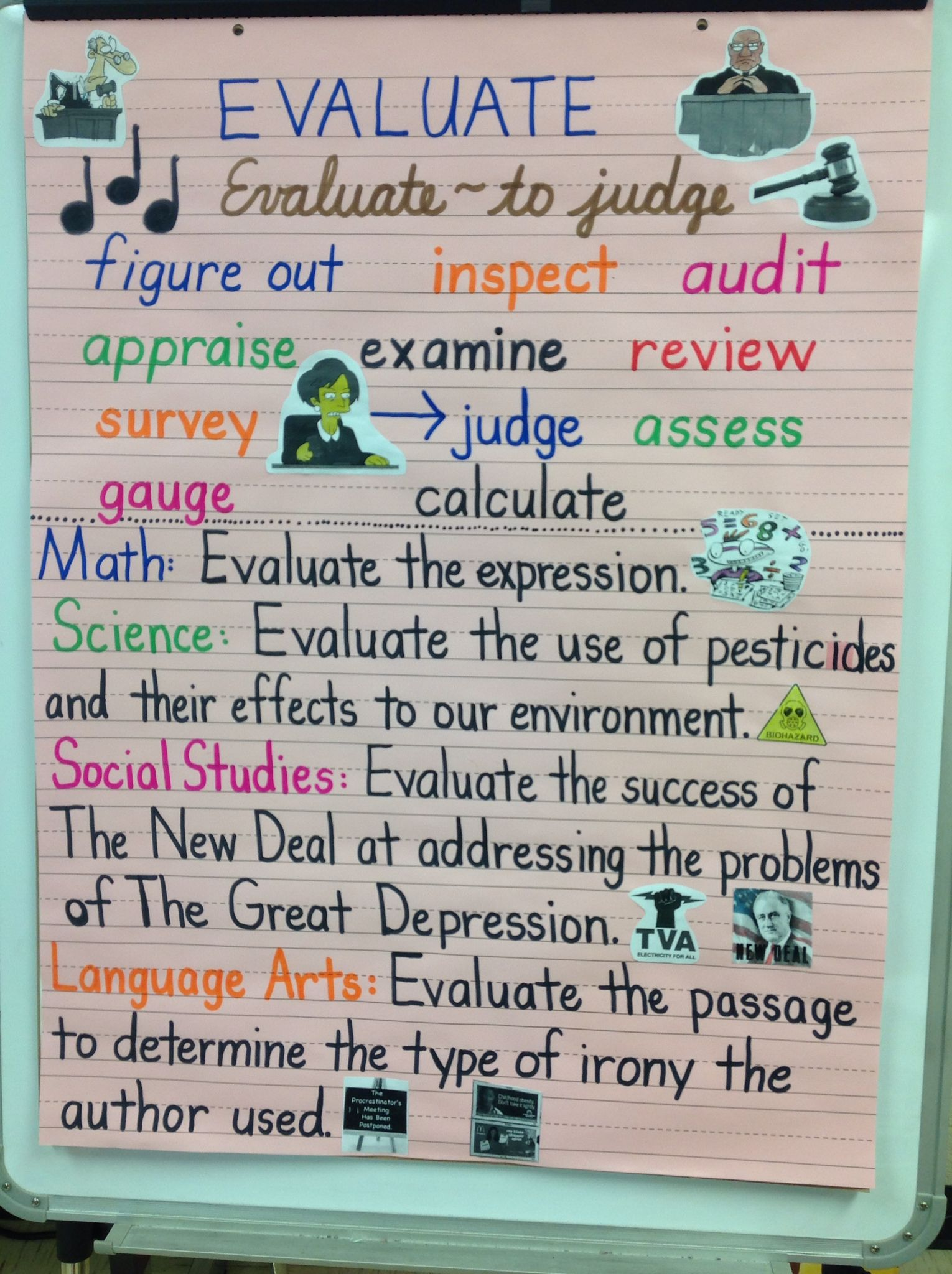 Evaluate Anchor Chart I Created To Help Middle School Esl