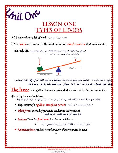 مذكرة شرح منهج الساينس مترجمة للصف السادس الابتدائى الترم الثانى 2019 علوم لغات Simple Machines Lesson Chart