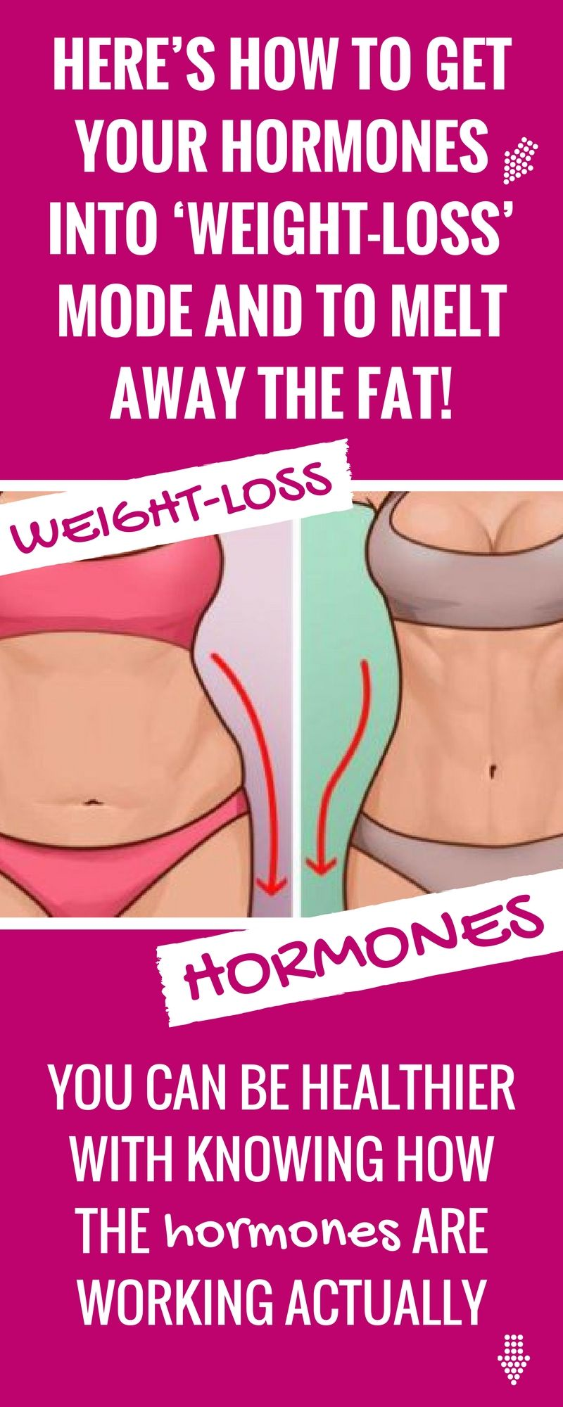 The functions of the body are controlled by the hormones. You can be healthier with knowing how the hormones are working actually.