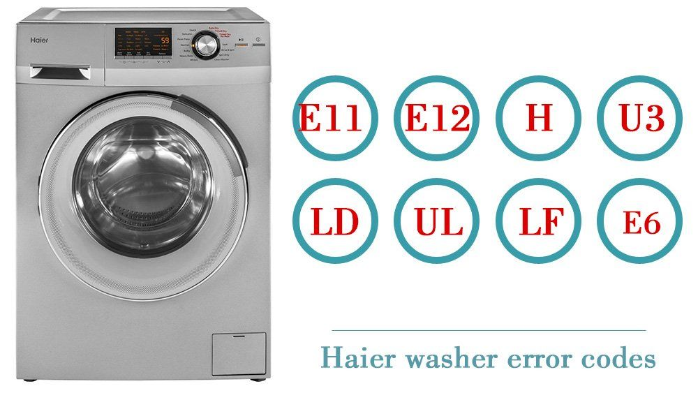 Haier Washer Error Codes Washer And Dishwasher Error Codes And Troubleshooting Haier Washer Refrigeration And Air Conditioning Washer