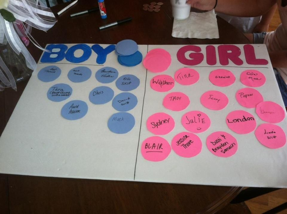 25 best Babys Gender Reveal Party Ideas images – Different Ways to Announce Gender of Baby