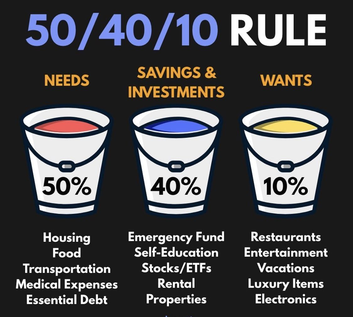 Pin By Alina Ott On Staying Focused Money Management Advice Rich Dad Poor Dad Investing