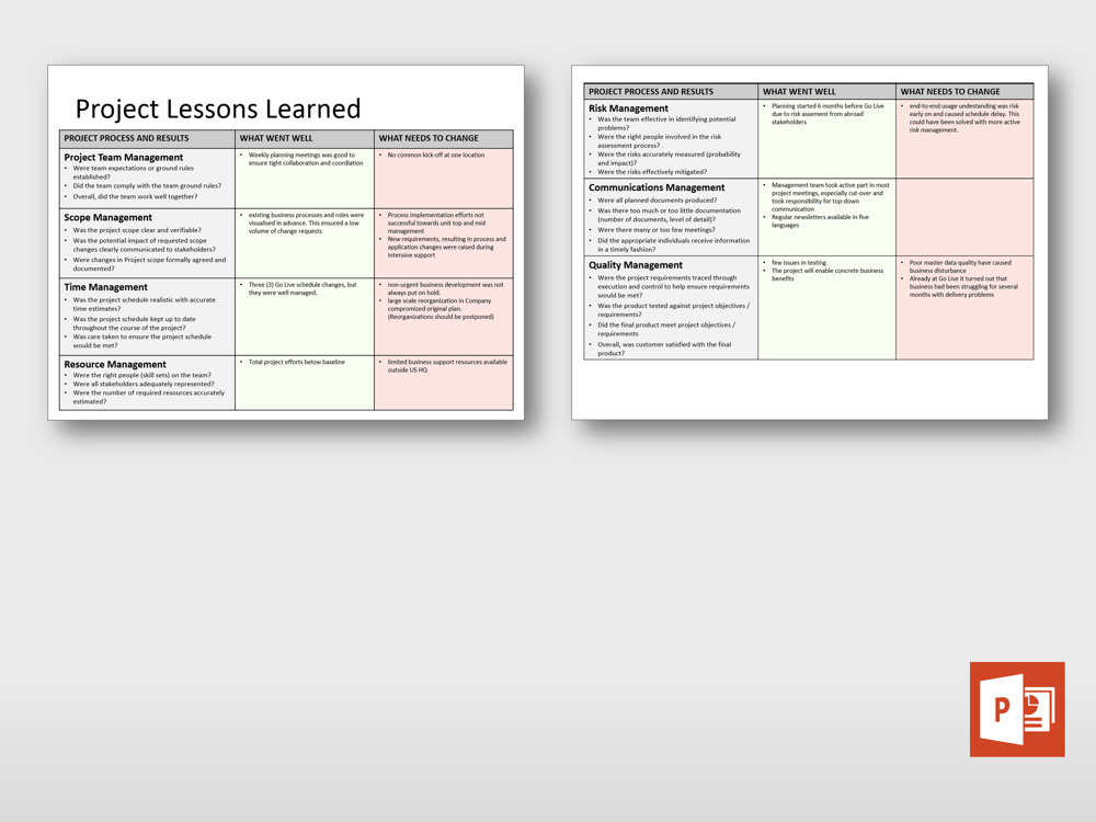 Check Out This New Simple Lessons Learned Summary Template At
