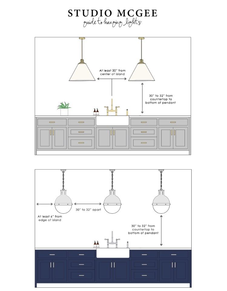 Distance Between Light And Counter Kitchen Island Lighting
