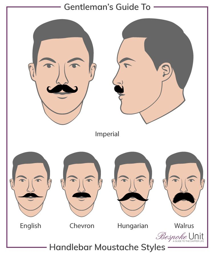 What Is The Handlebar Moustache How To Grow A Handlebar Moustache Moustache Style Moustache Hair And Beard Styles