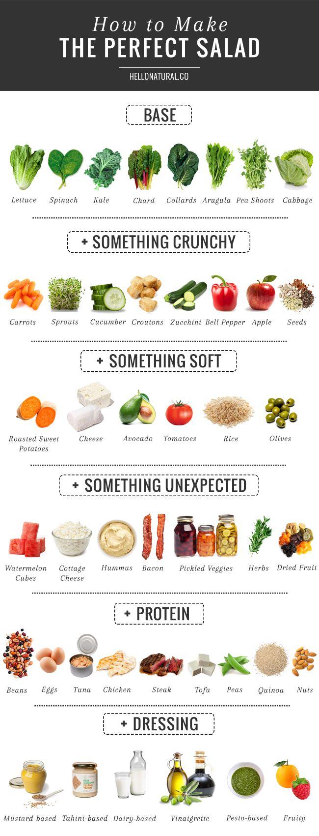Our No-Fail Formula for Non-Boring Salads | http://helloglow.co/no-fail-plan-how-to-make-the-perfect-salad/