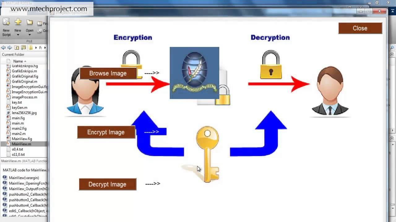Matlab Encryption Decryption