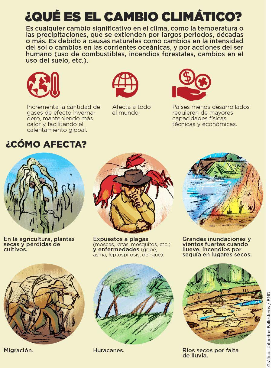 Corredor Seco Listo Para Combatir Efectos Del Cambio Climático El Nuevo Diar Cambio Climatico Contaminacion Y Cambio Climatico Historieta Del Medio Ambiente