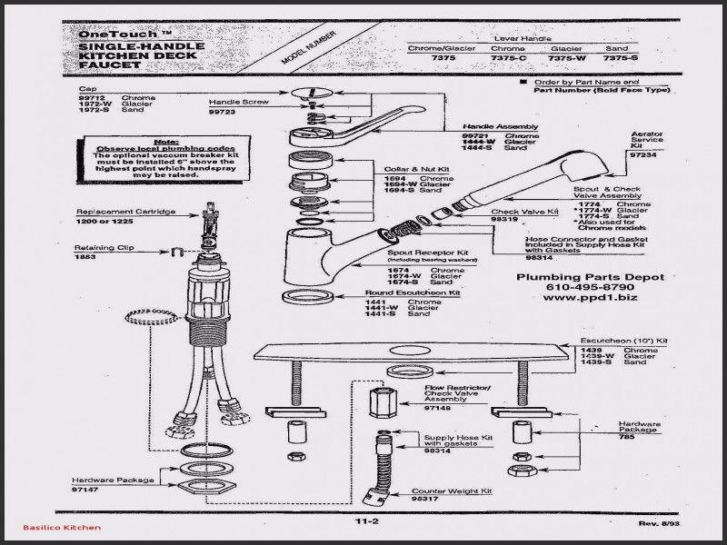 Unique Faucet Aerator Parts Diagram Keran Dapur Rajutan