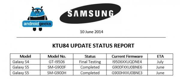 Samsung Galaxy S4 I S5 Dobivaju Nadogradnju Na 4 4 3 Svijet Androida
