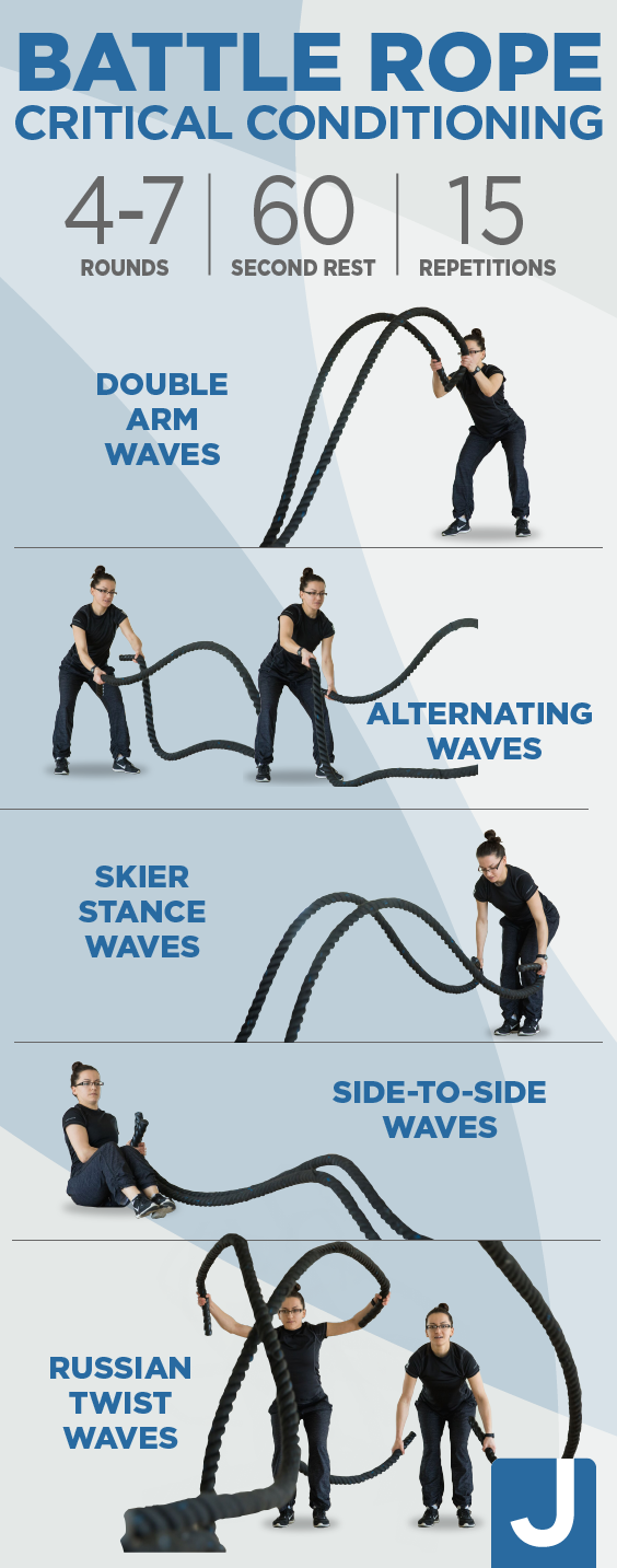 Battle Rope Critical Conditioning Brought To You By Xhulia Van And Src Fitness Rope Workouts Create A Dual Forc Battle Rope Workout Battle Ropes Fitness Body