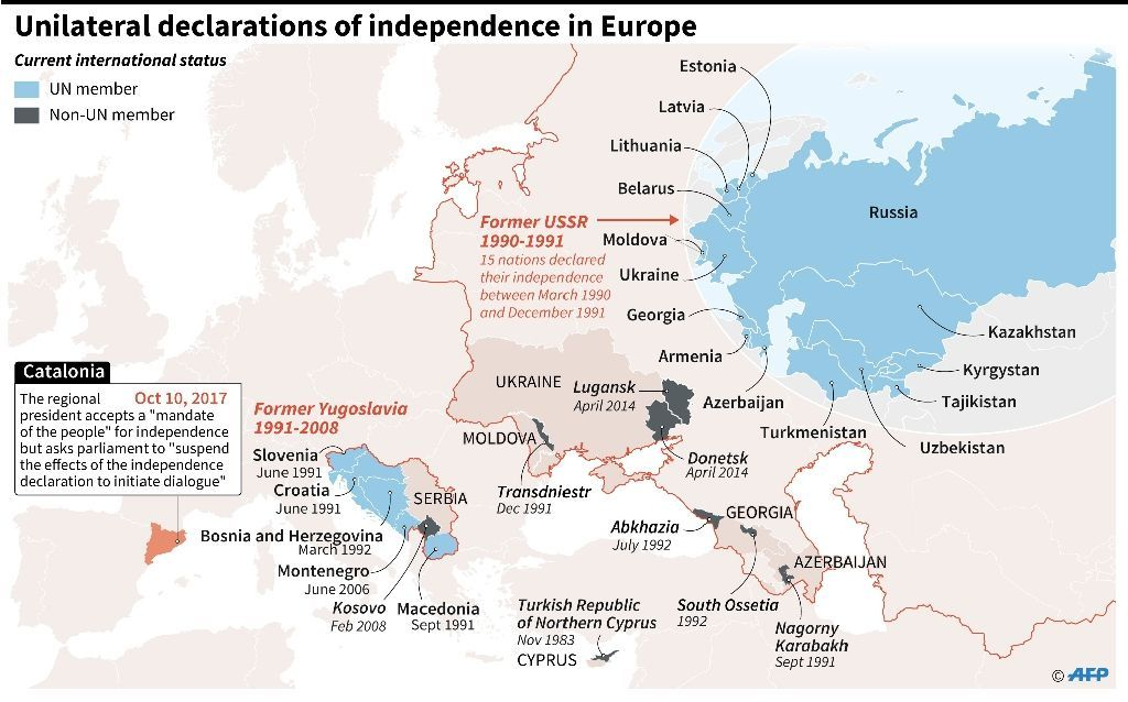 Unilateral Declarations Of Independence In Europe Europe
