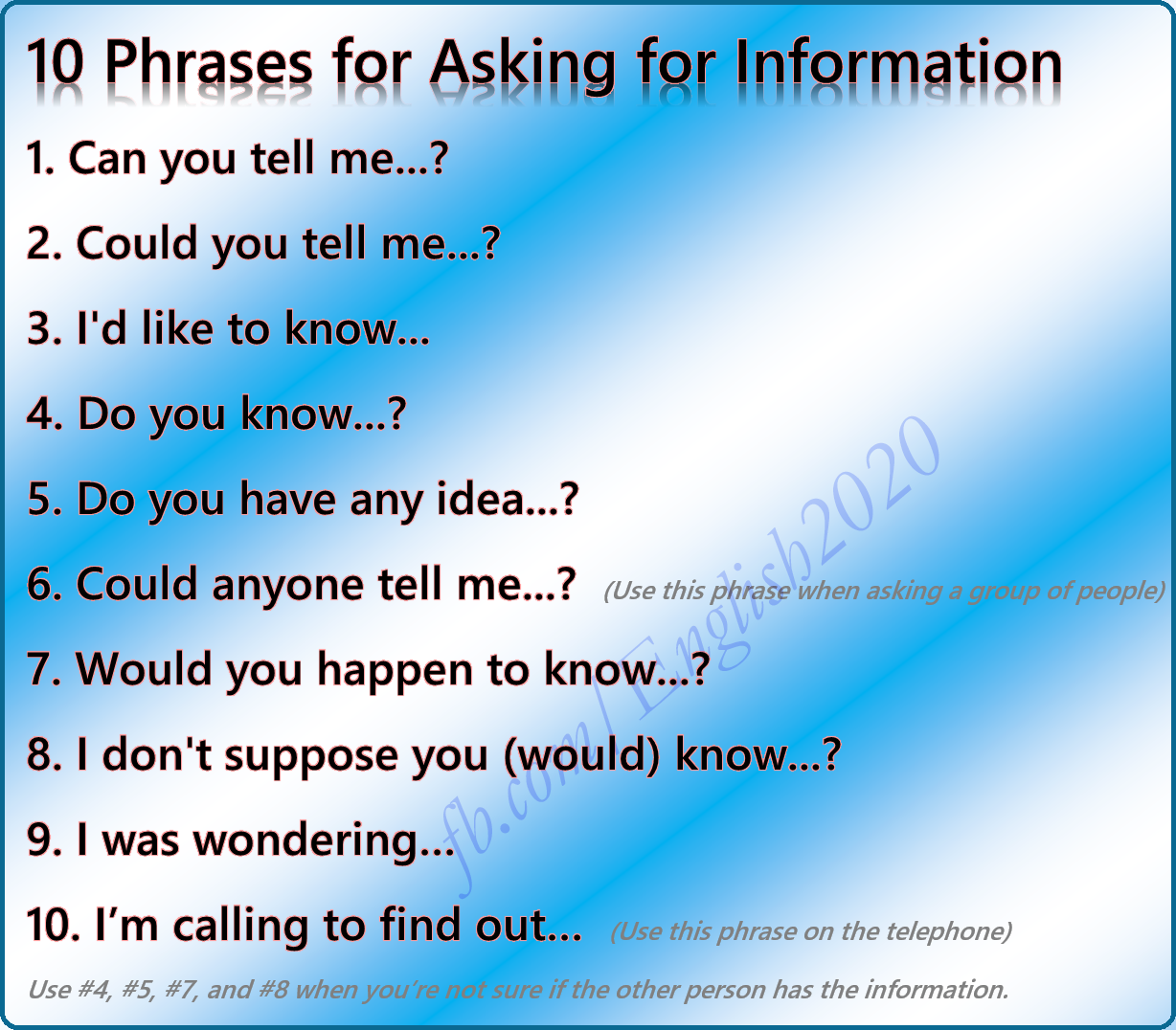 English In Italian: 10 Phrases For Asking For Information