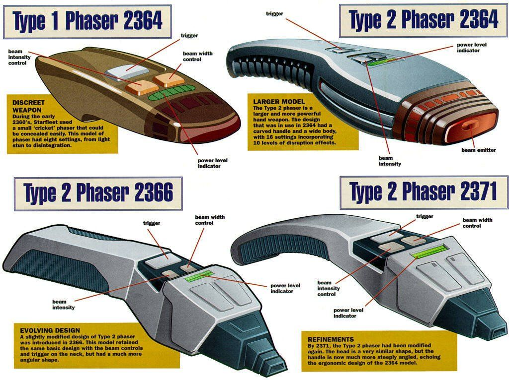 Star Trek: The Next Generation phasers | Meloreaper might
