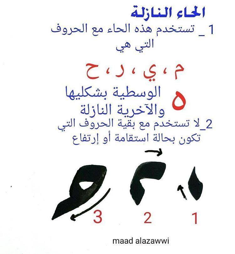 Pin By سوف الجين On تعلم خط الرقعة 6 Islamic Art Calligraphy Islamic Calligraphy Calligraphy Art