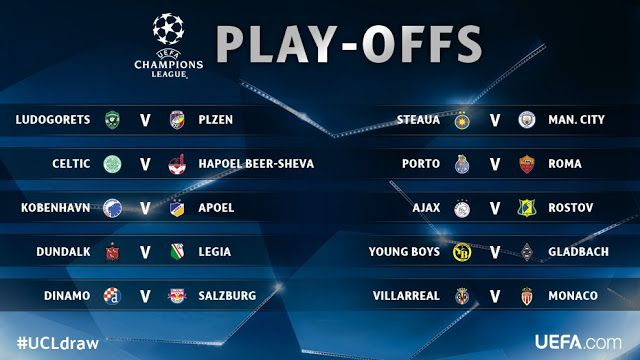 Champions League Draw Made Come On Dundalk Champions League Draw Champions League League
