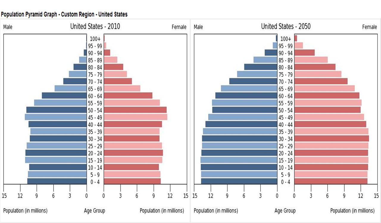 Einwohnerzahl Usa 2020