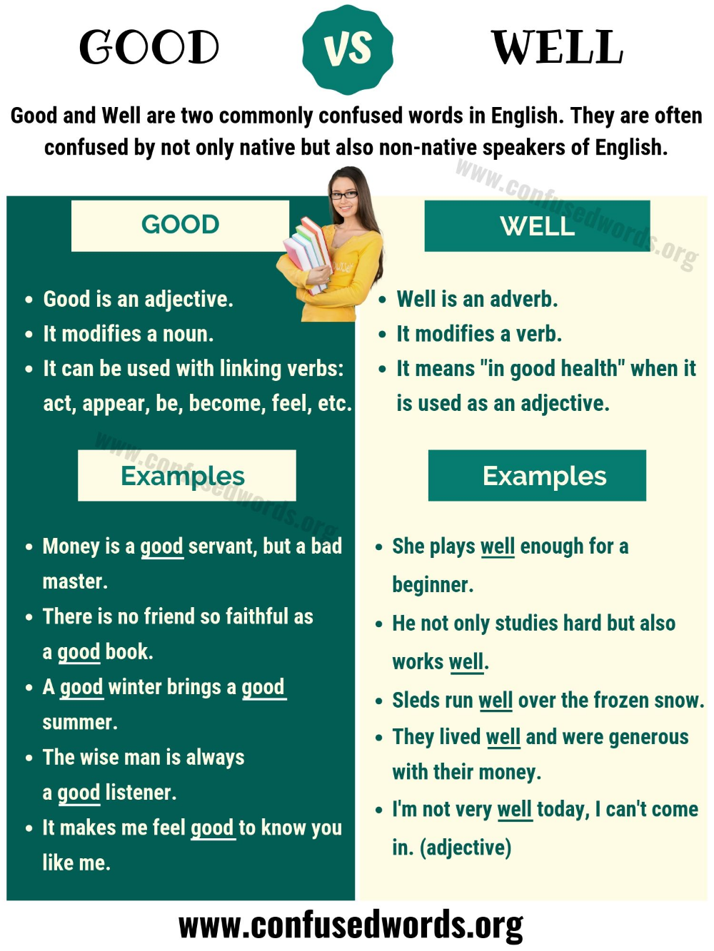 GOOD vs WELL: How to Use Well vs Good in Sentences ...