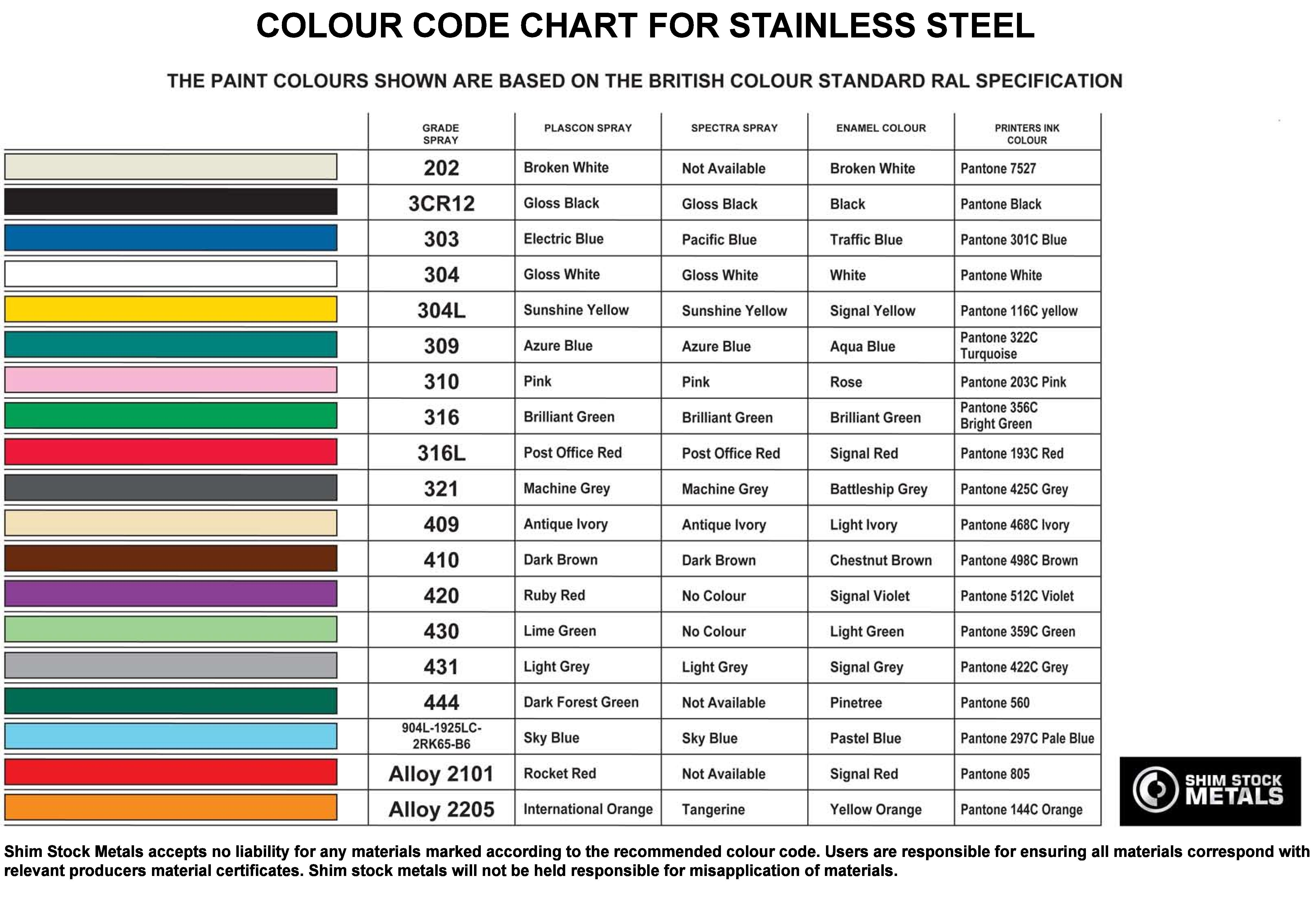 Stainless steel colour chart british ral specification http stainless steel colour chart british ral specification httpshimstock geenschuldenfo Image collections