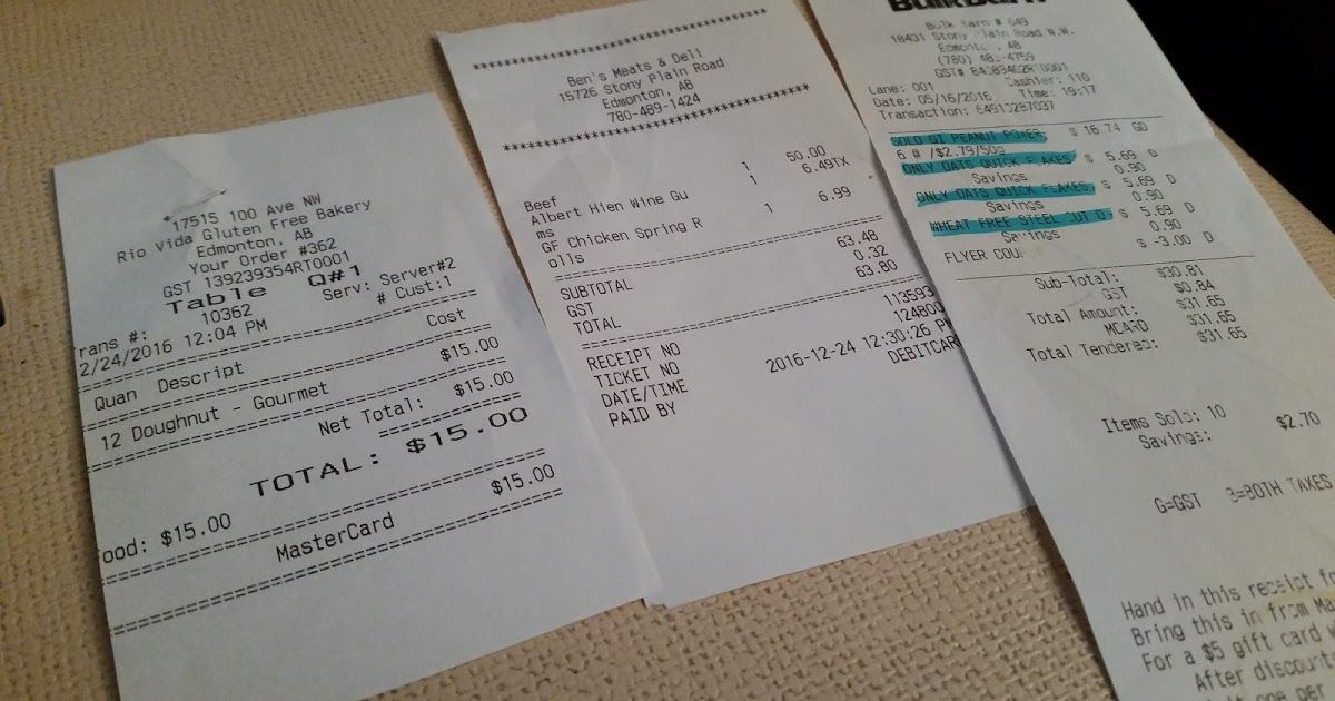 Celiac Medical Expenses for Tax Deductions in Canada