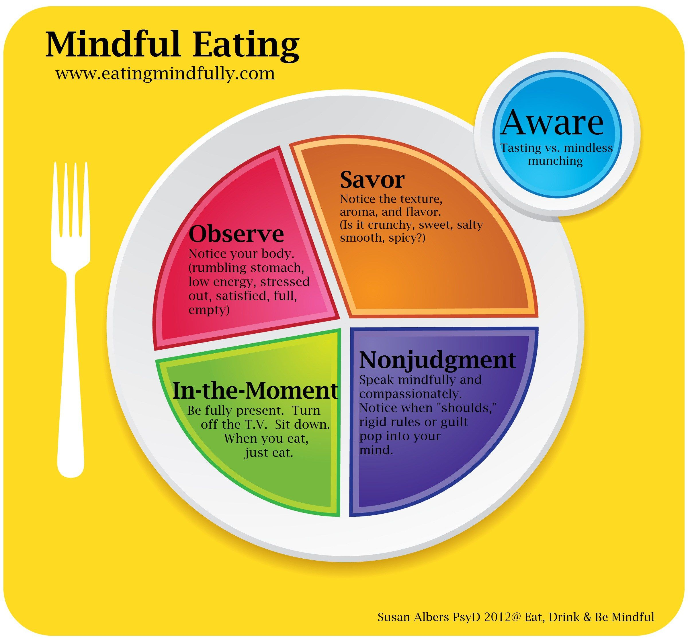 medium resolution of mindful eating diagram creating beautiful tables mindful eating diagram of a goat eating grass diagram of eating