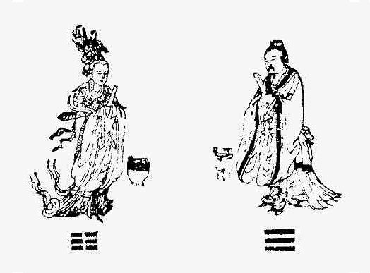Qian (☰) and Kun (☷)