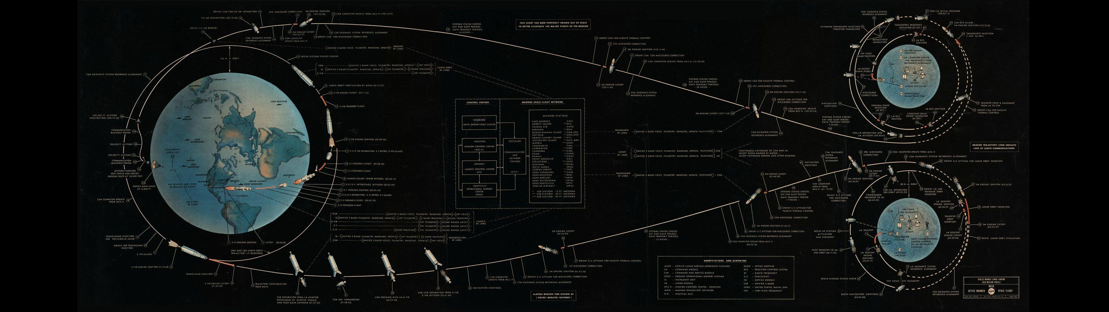 Ausgezeichnet Atemberaubende Diagramm Erklärung Bild Inspirationen ...