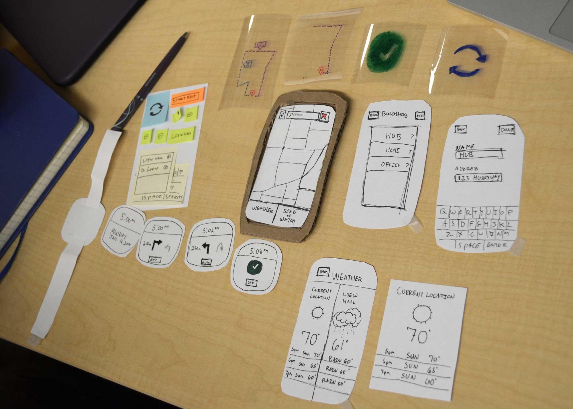 Jeremy friedland rapid prototyping prototype rapid