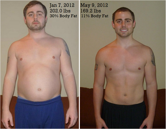 P90x vs insanity fat loss