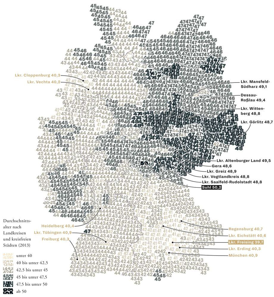 The Average Age In Germany According To The Latest Issue Of Die
