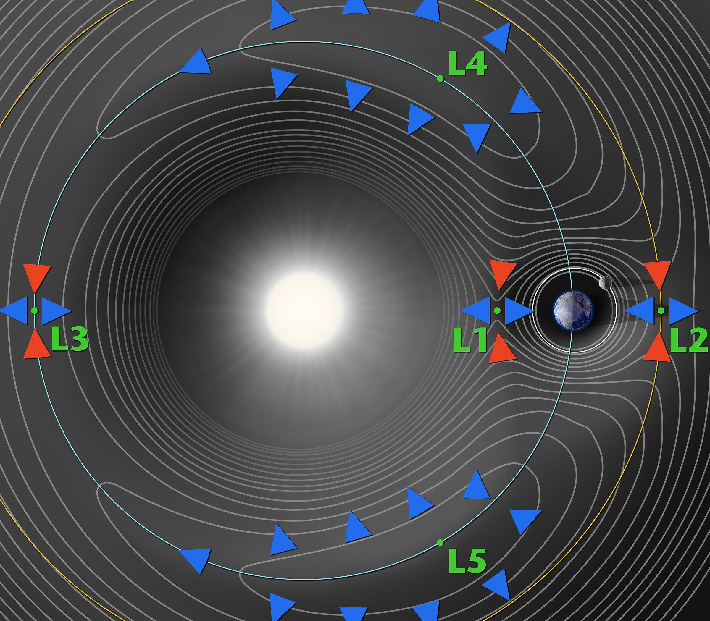 Next Big Future: After the Lunar Industrial Village… | Help