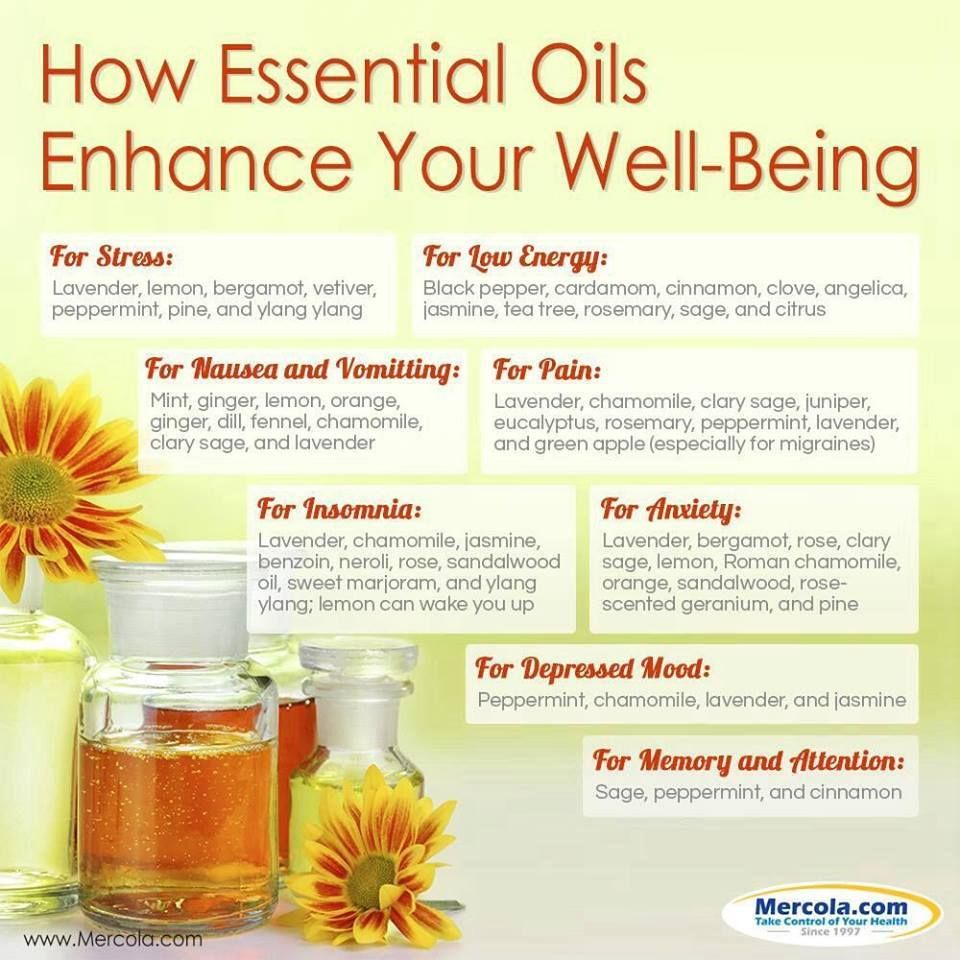 How Essential Oils Enhance your WellBeing! Essential