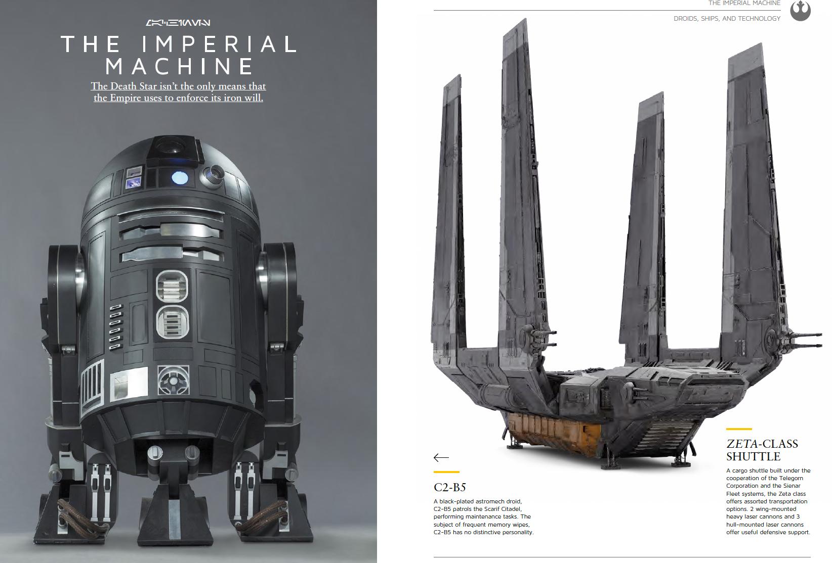 Latest 1669 1265 Star Wars Ships Interceptor Star Wars Canon