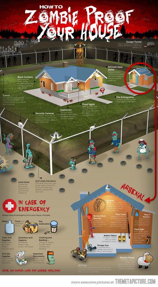 Zombie proof house…