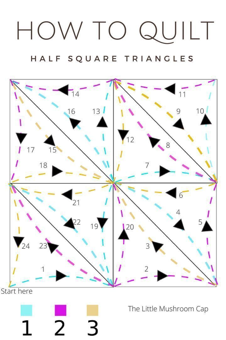 Free Motion Quilting on Block Flock | Pinterest | Quiltmuster ...