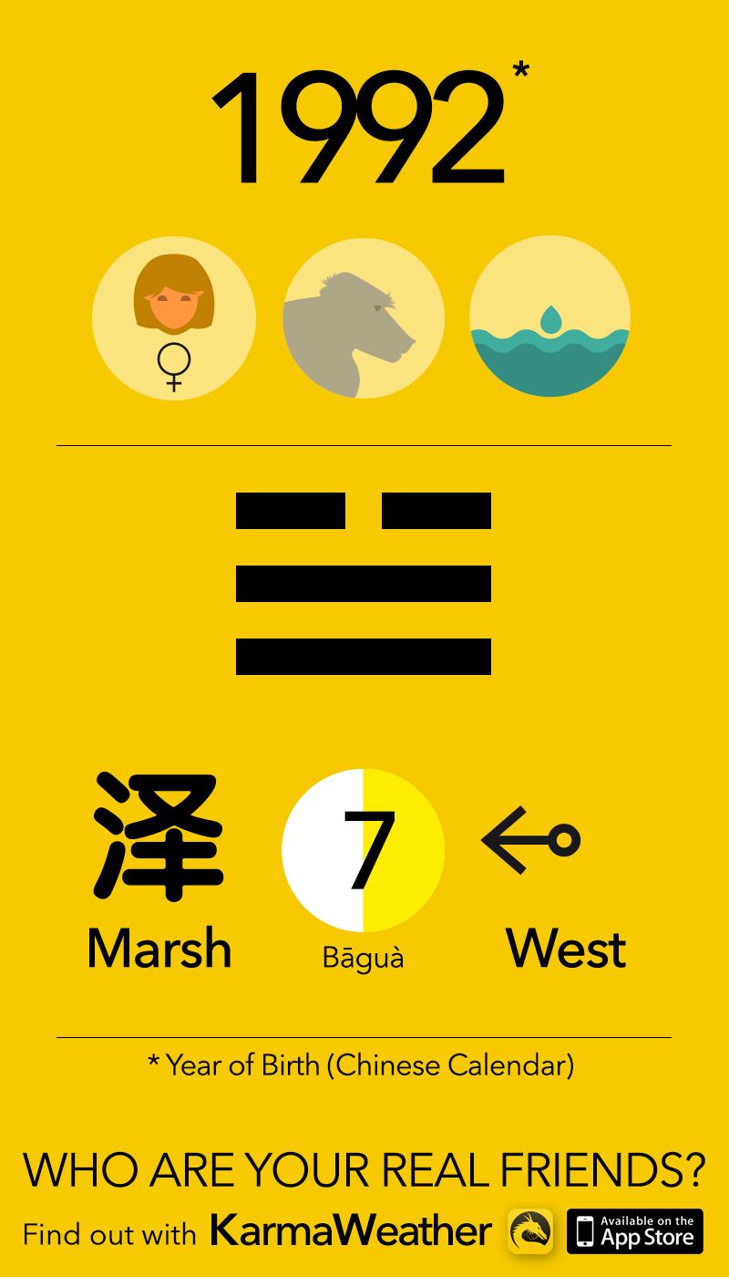 Karmaweather Chinese Zodiac Chinese Zodiac Tiger Chinese Calendar
