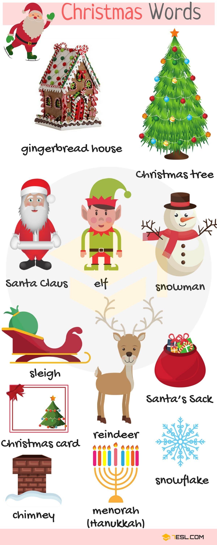 Christmas Words Useful Christmas Vocabulary Words List