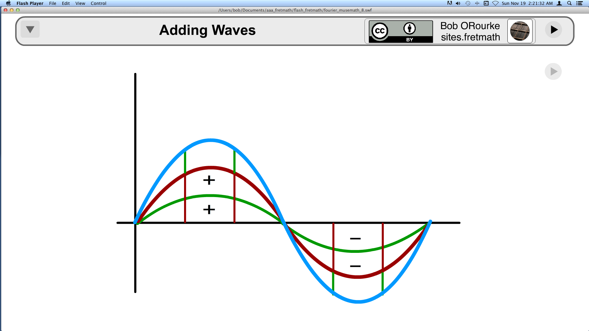 Adding Waves 2