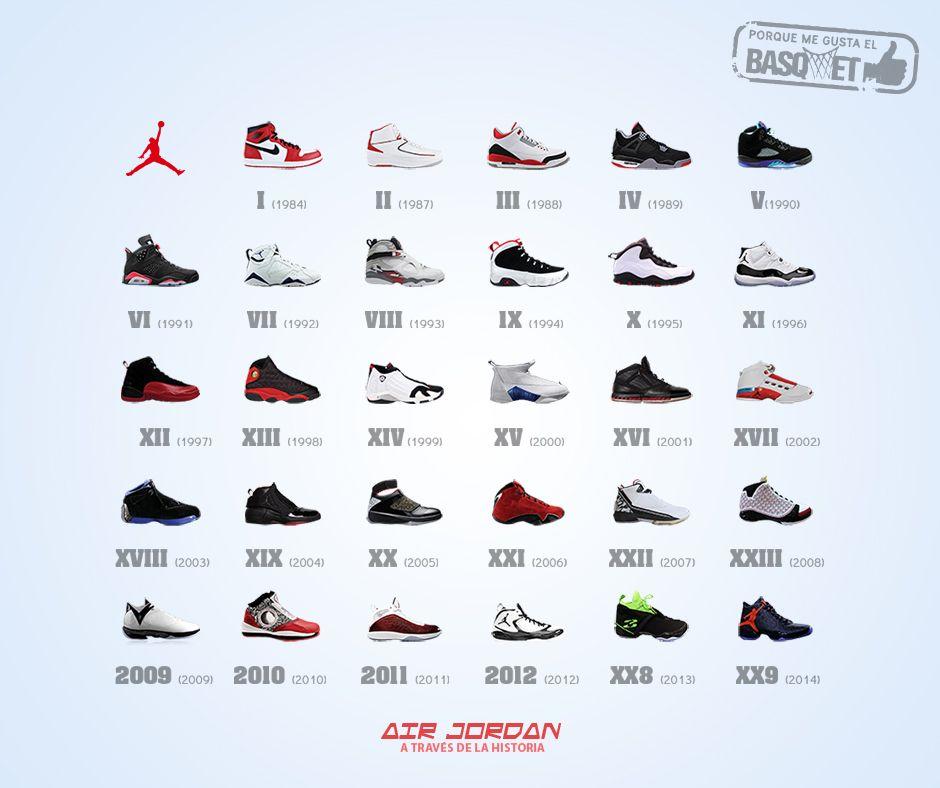 Air Jordan a través de la historia por Viva Basquet. | Life balance ...
