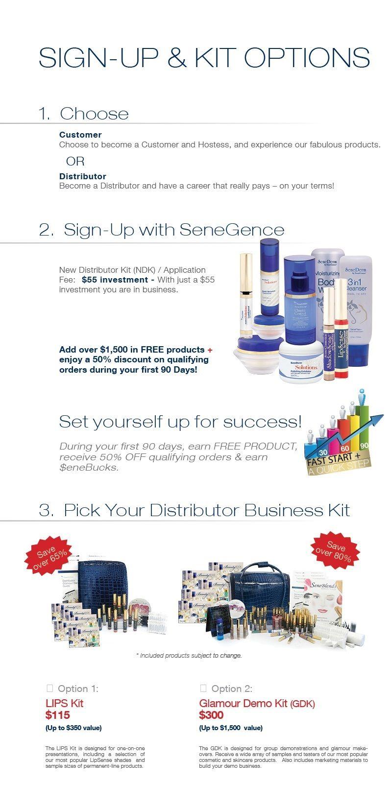 Sell Senegence and LipSense, buy LIPS Kit or Glamour Demo Kit