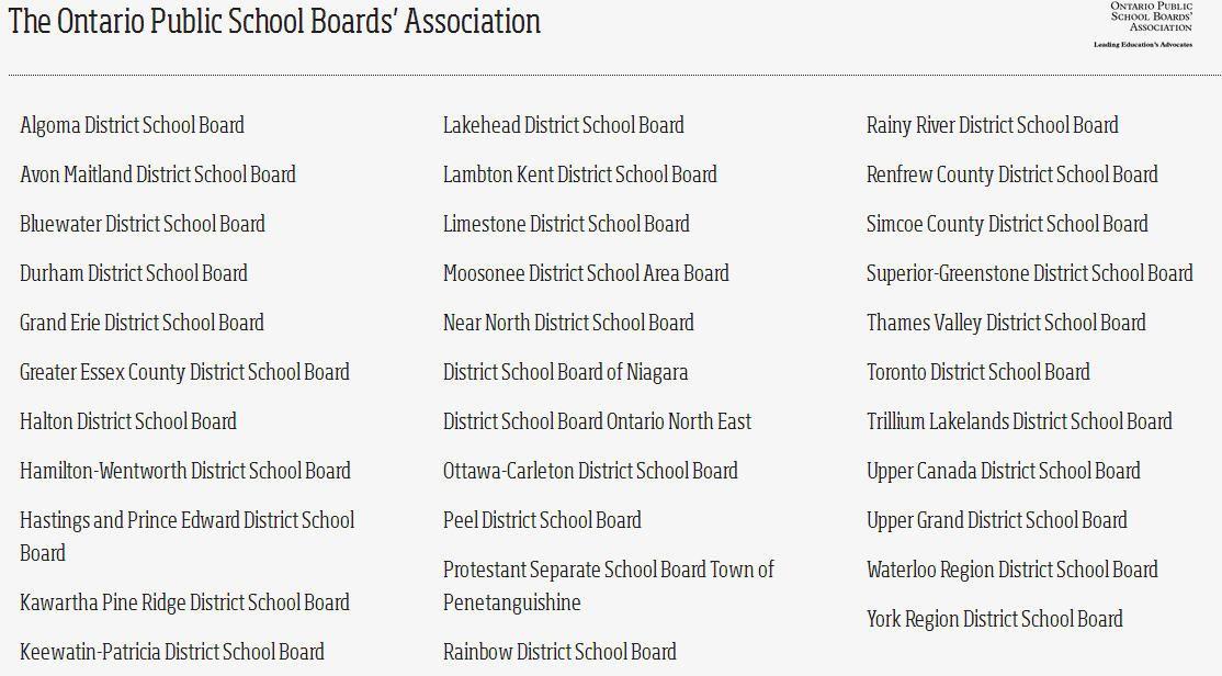 List of all Ontario Public School Boards in Ontario