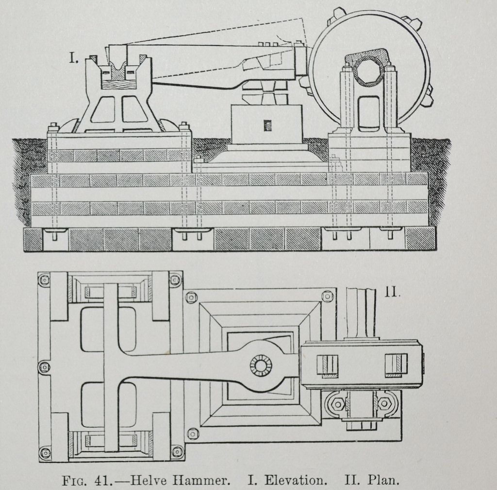 A Helve Hammer Encyclopedia Britannica 1878 Blacksmith Power Hammer Power Hammer Blacksmithing