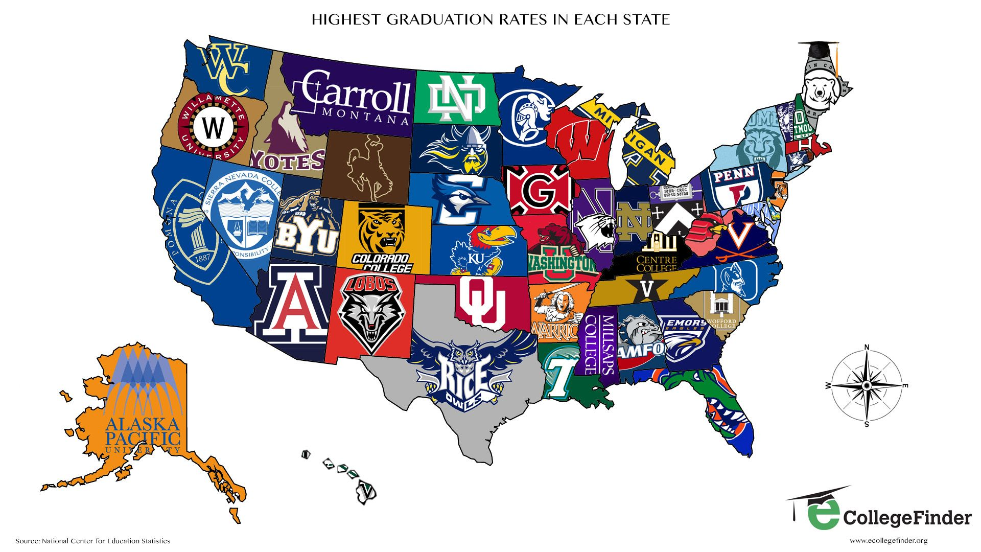The college/university with the highest graduation rate in ...