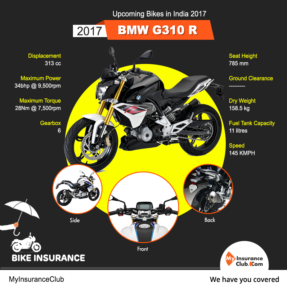 New Bmw G310 R Is The Upcoming Bike In India Jan 2017 Price Will